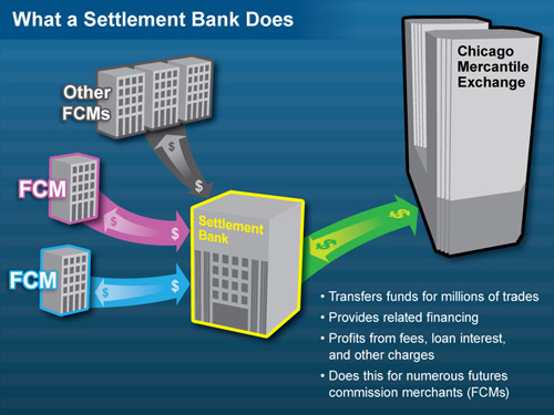 settlement bank trial graphic